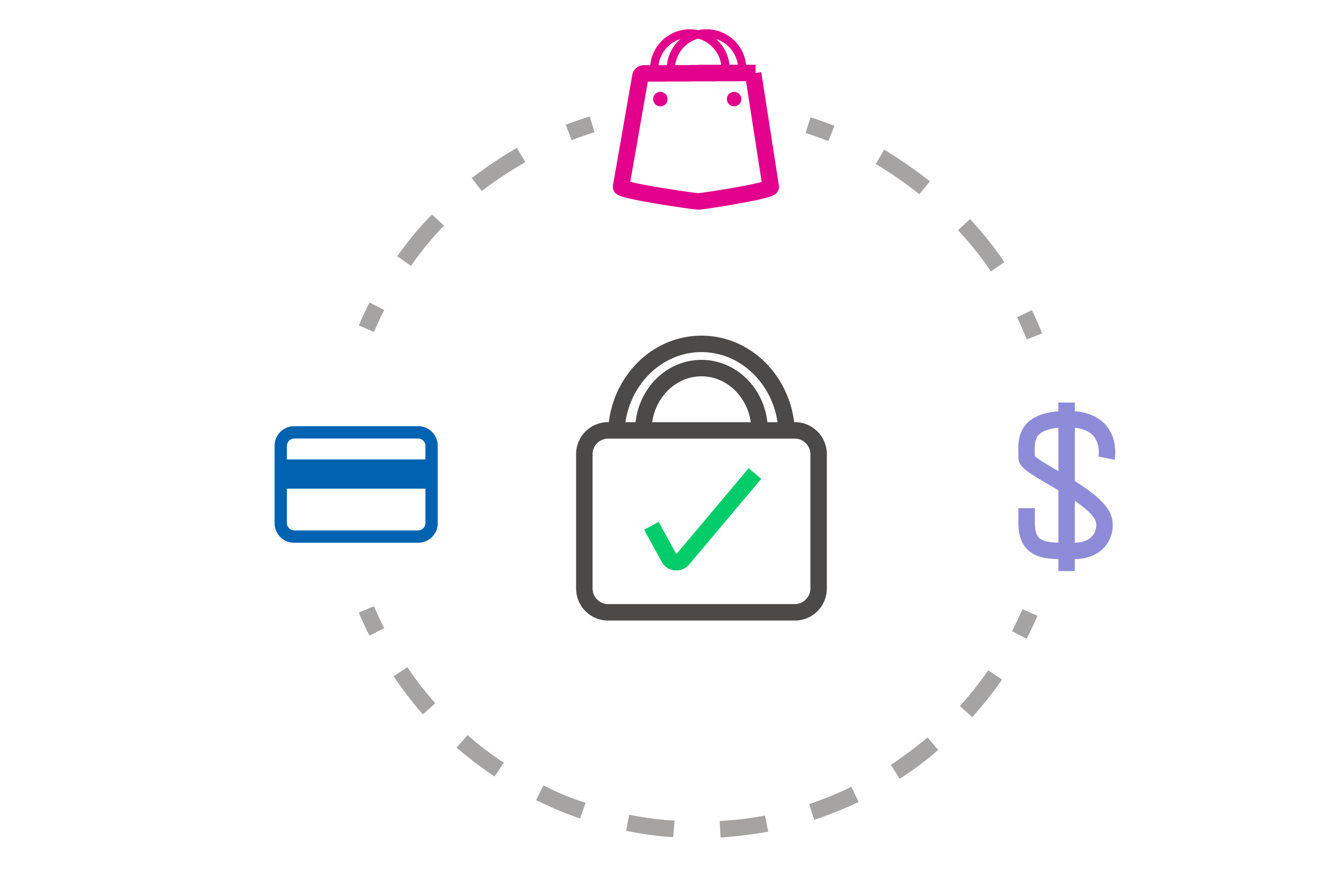 certificados ssl mexico proteccion firewall
